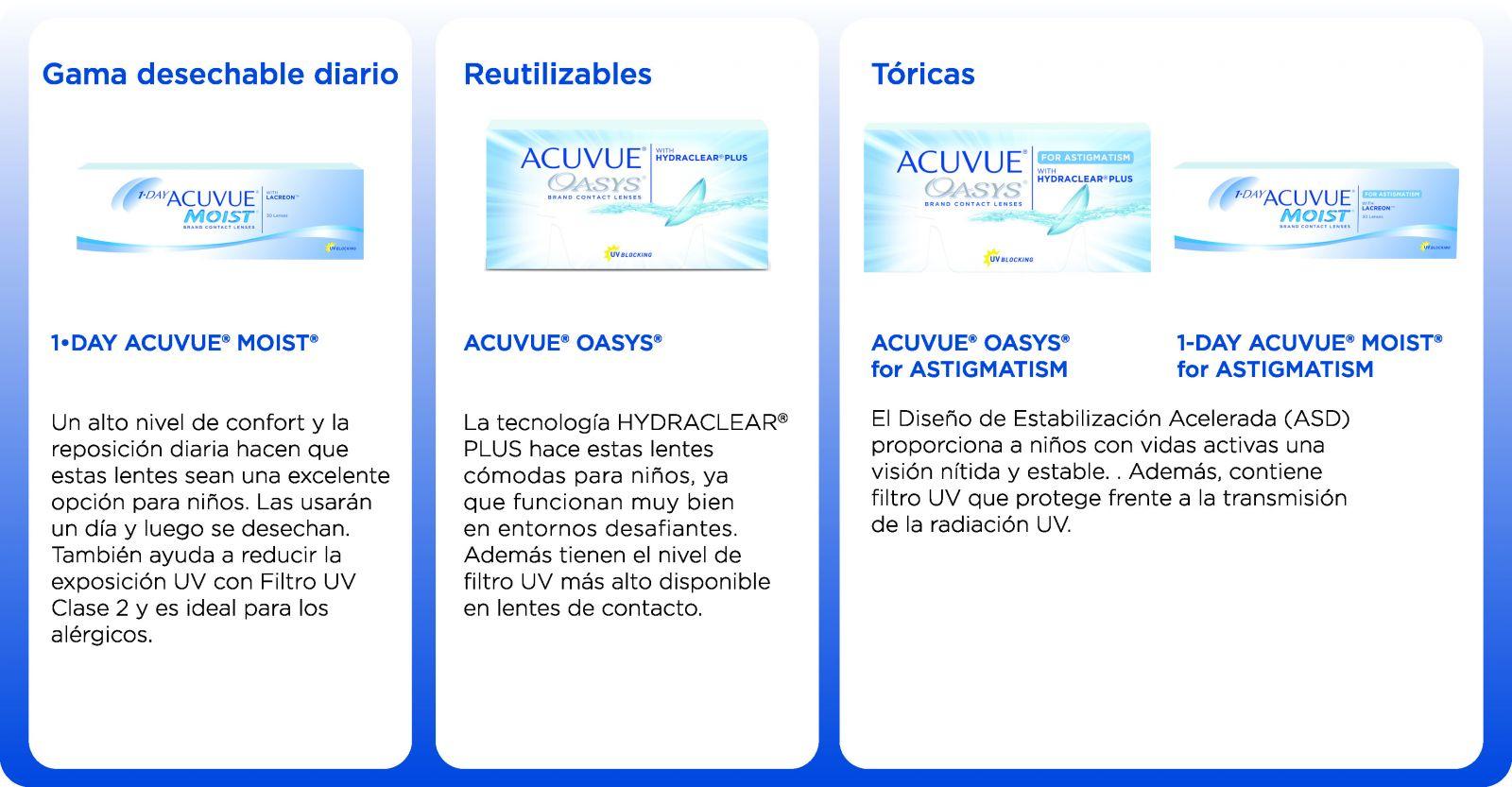 ac867e757e ACUVUE ® ofrece una serie de opciones para el uso diario o lentes de contacto  desechables diarias que facilitan que niños y adolescentes usen con éxito  las ...